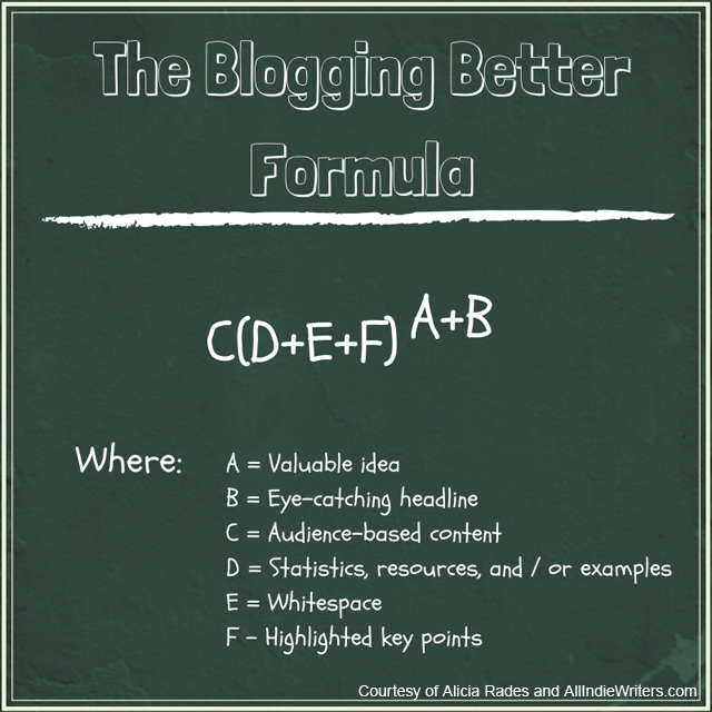 The Blogging Better Formula by Alicia Rades