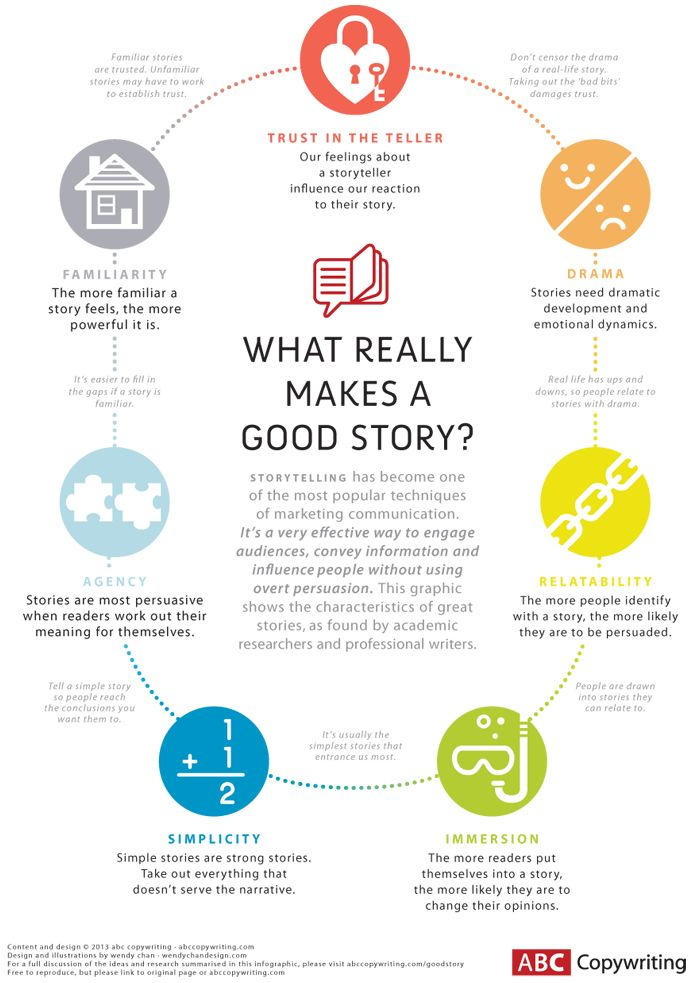 What Really Makes a Good Story? Infographic from ABCCopywriting.com