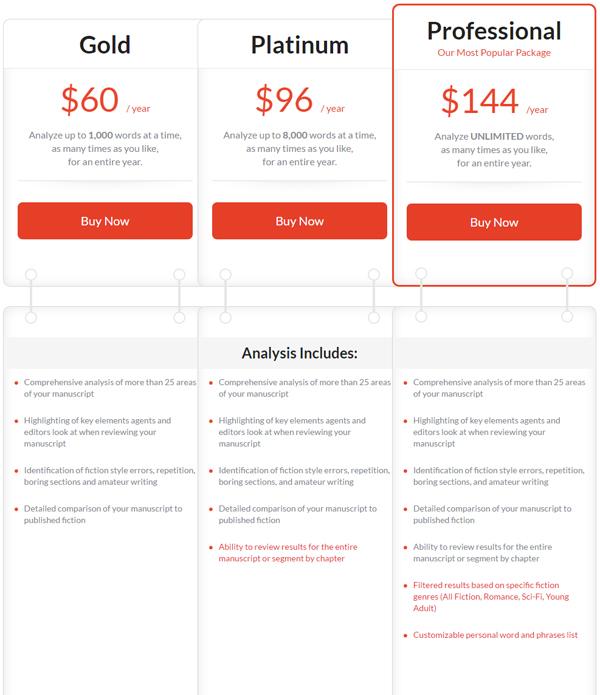 AutoCrit Pricing
