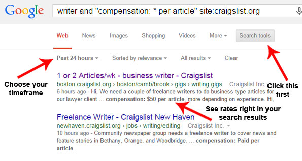 article composing work at craigslist