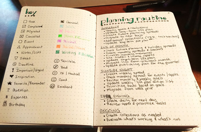 Bullet Journal Key & Planning Routine - All Freelance Writing