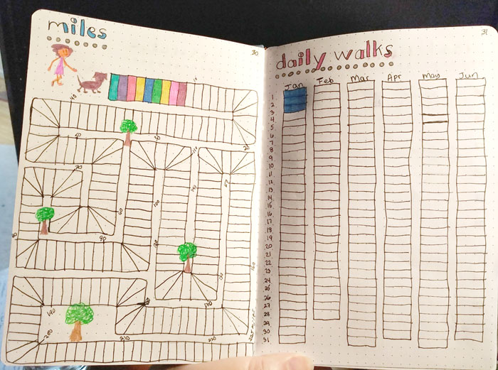 Bullet Journal Miles Tracker - All Freelance Writing