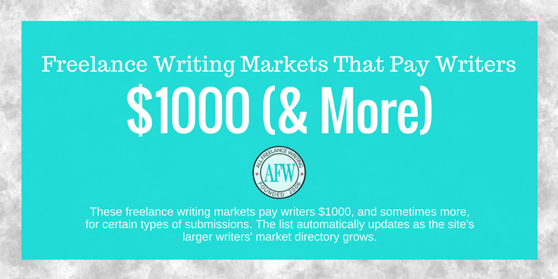 Essay markets that pay