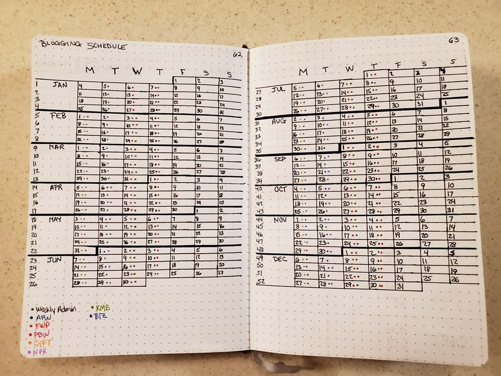 Bullet Journal for Bloggers - Blog Post Tracker or Schedule - AllFreelanceWriting.com