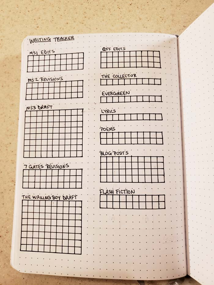 Bullet Journal for Writers - Writing Tracker Spread - AllFreelanceWriting.com